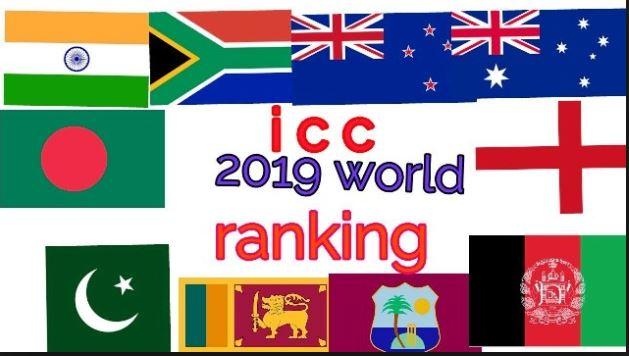 આઈસીસી ક્રિકેટ રેન્કિંગ:  ભારત ટેસ્ટમાં અને ઈંગ્લેન્ડ વનડેમાં શીર્ષસ્થ સ્થાને