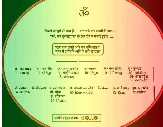 મહાકવિ સંત તુલસિદાસ- જેમના બે પંક્તિના દોહામાં ભારતના 29 રાજ્યોના નામ સમાયેલા છે