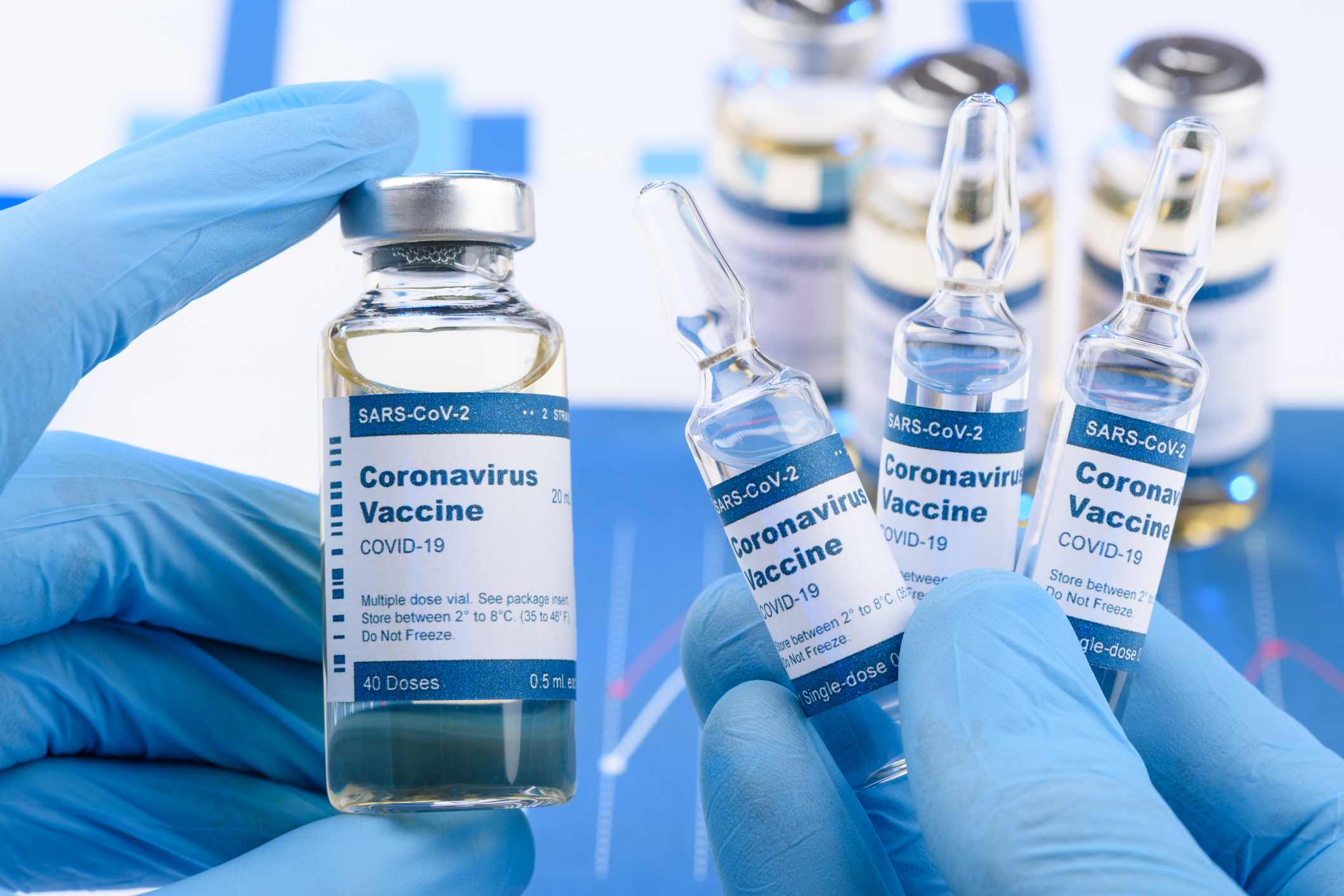 Two Doses of Vaccines Offer High Protection: Study